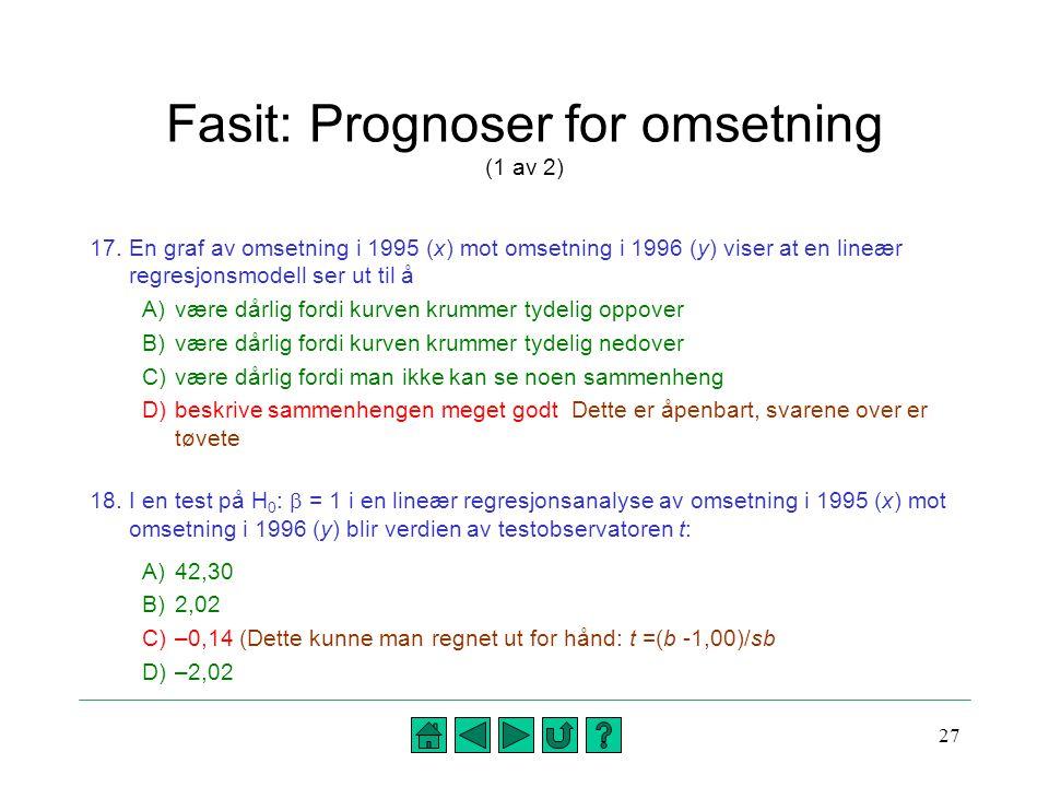 27 Fasit: Prognoser for omsetning (1 av 2) 17.En graf av omsetning i 1995 (x) mot omsetning i 1996 (y) viser at en lineær regresjonsmodell ser ut til