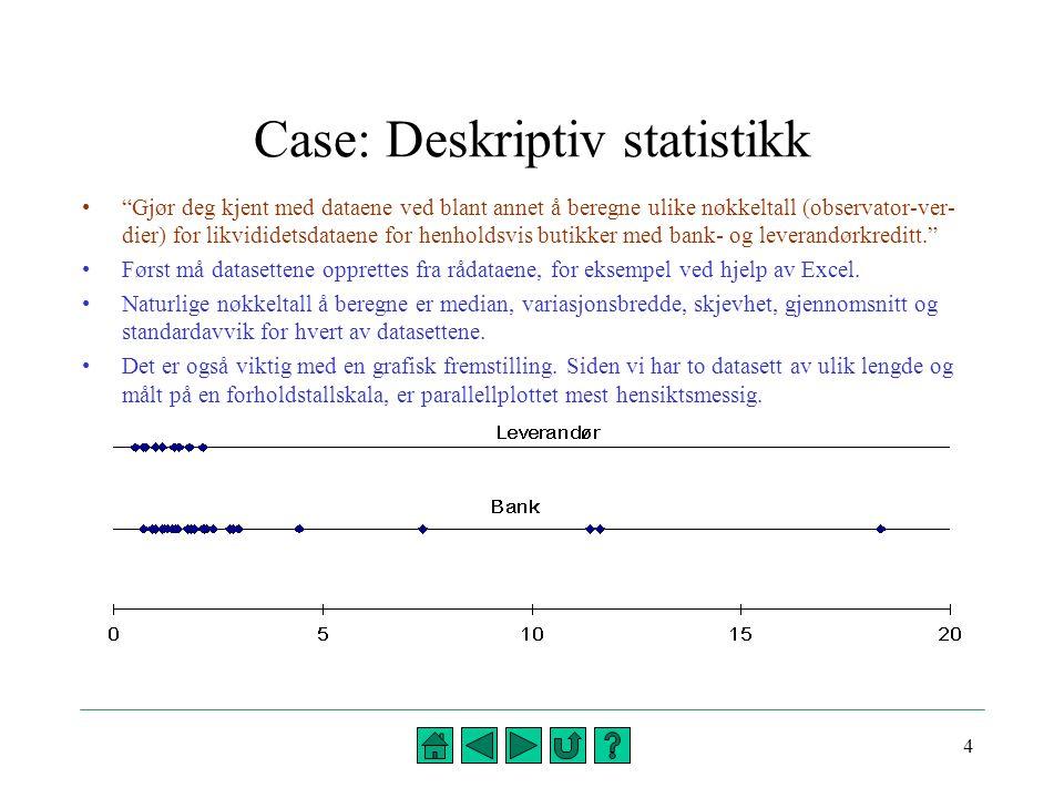 """4 Case: Deskriptiv statistikk •""""Gjør deg kjent med dataene ved blant annet å beregne ulike nøkkeltall (observator-ver- dier) for likvididetsdataene fo"""