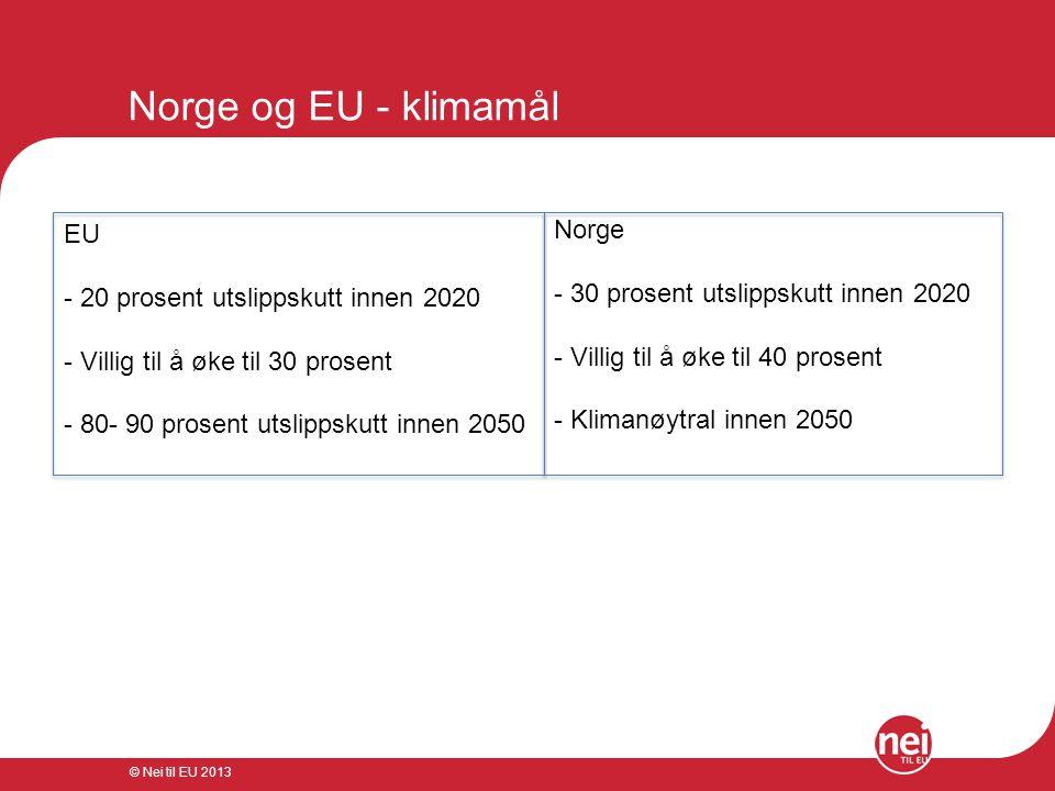 © Nei til EU 2013 Norge og EU - klimamål EU - 20 prosent utslippskutt innen 2020 - Villig til å øke til 30 prosent - 80- 90 prosent utslippskutt innen