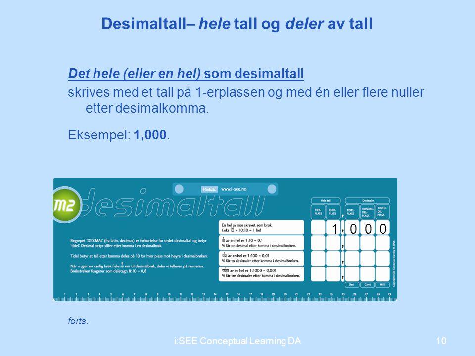 Det hele (eller en hel) som desimaltall skrives med et tall på 1-erplassen og med én eller flere nuller etter desimalkomma. Eksempel: 1,000. forts. 10
