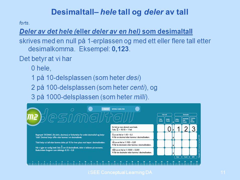 forts. Deler av det hele (eller deler av en hel) som desimaltall skrives med en null på 1-erplassen og med ett eller flere tall etter desimalkomma. Ek