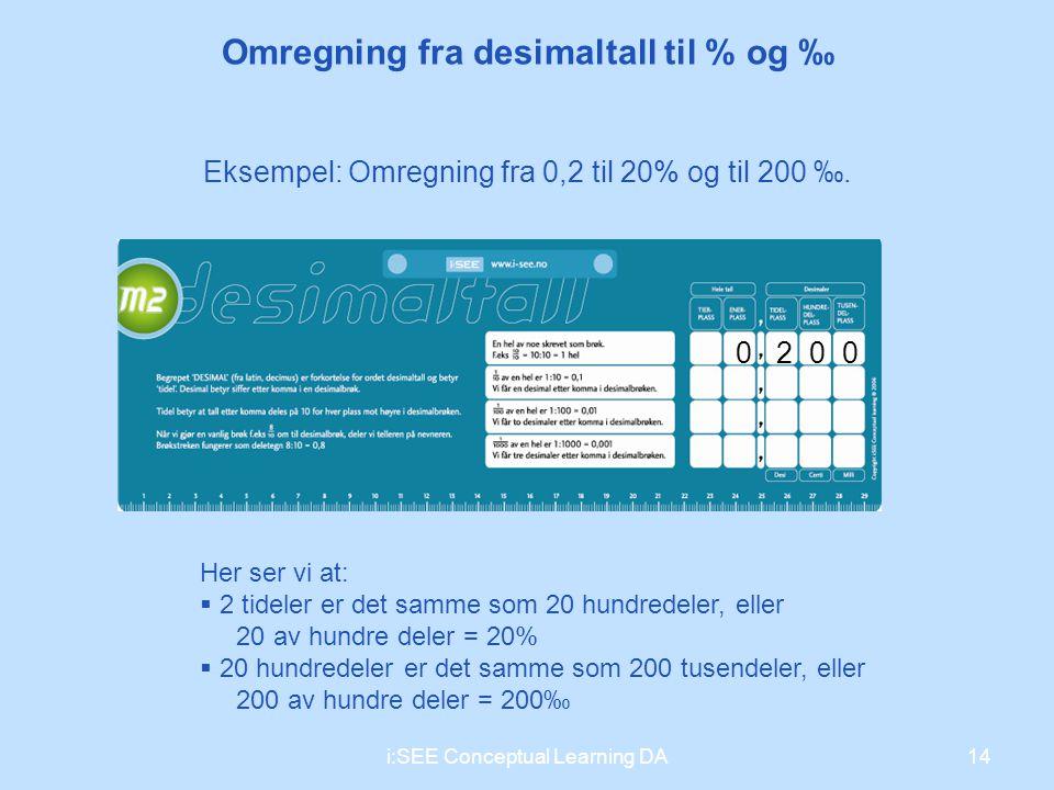 14i:SEE Conceptual Learning DA Omregning fra desimaltall til % og ‰ 2000 Eksempel: Omregning fra 0,2 til 20% og til 200 ‰. Her ser vi at:  2 tideler