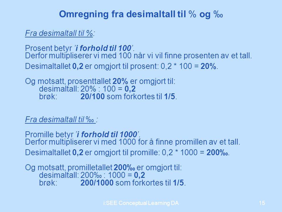 15i:SEE Conceptual Learning DA Omregning fra desimaltall til % og ‰ Fra desimaltall til %: Prosent betyr 'i forhold til 100'. Derfor multipliserer vi