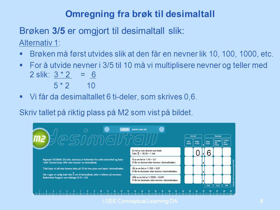 Brøken 3/5 er omgjort til desimaltall slik: Alternativ 1:  Brøken må først utvides slik at den får en nevner lik 10, 100, 1000, etc.  For å utvide n