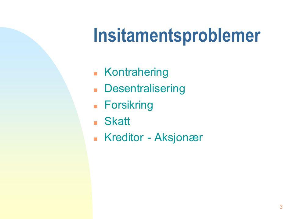 3 Insitamentsproblemer n Kontrahering n Desentralisering n Forsikring n Skatt n Kreditor - Aksjonær