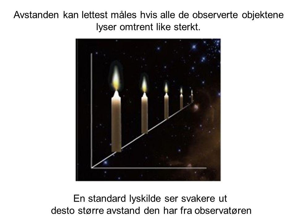 En standard lyskilde ser svakere ut desto større avstand den har fra observatøren Avstanden kan lettest måles hvis alle de observerte objektene lyser