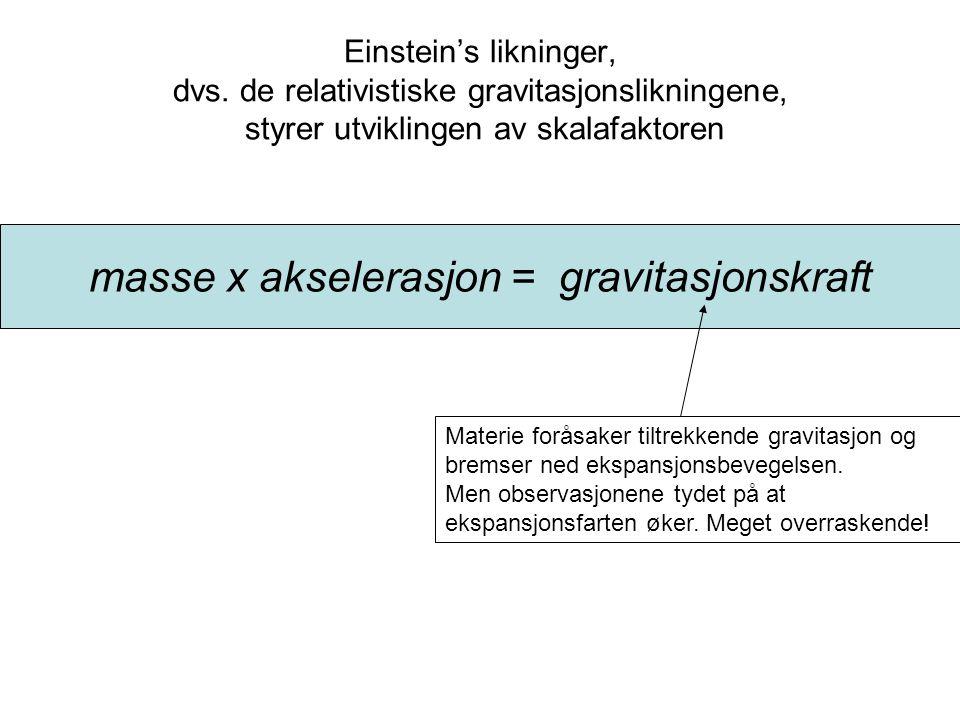 Einstein's likninger, dvs. de relativistiske gravitasjonslikningene, styrer utviklingen av skalafaktoren masse x akselerasjon = gravitasjonskraft Mate
