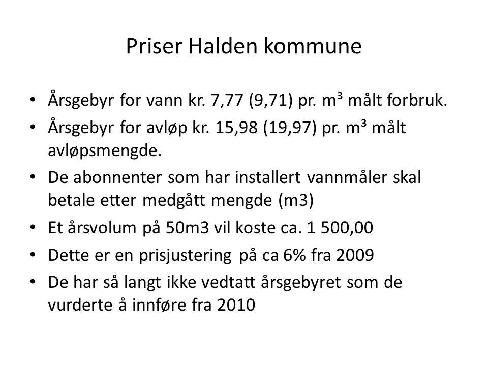 Priser Halden kommune • Årsgebyr for vann kr. 7,77 (9,71) pr. m³ målt forbruk. • Årsgebyr for avløp kr. 15,98 (19,97) pr. m³ målt avløpsmengde. • De a