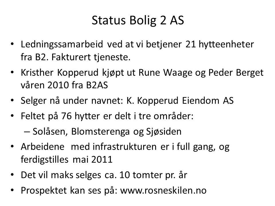 Status Bolig 2 AS • Ledningssamarbeid ved at vi betjener 21 hytteenheter fra B2. Fakturert tjeneste. • Kristher Kopperud kjøpt ut Rune Waage og Peder