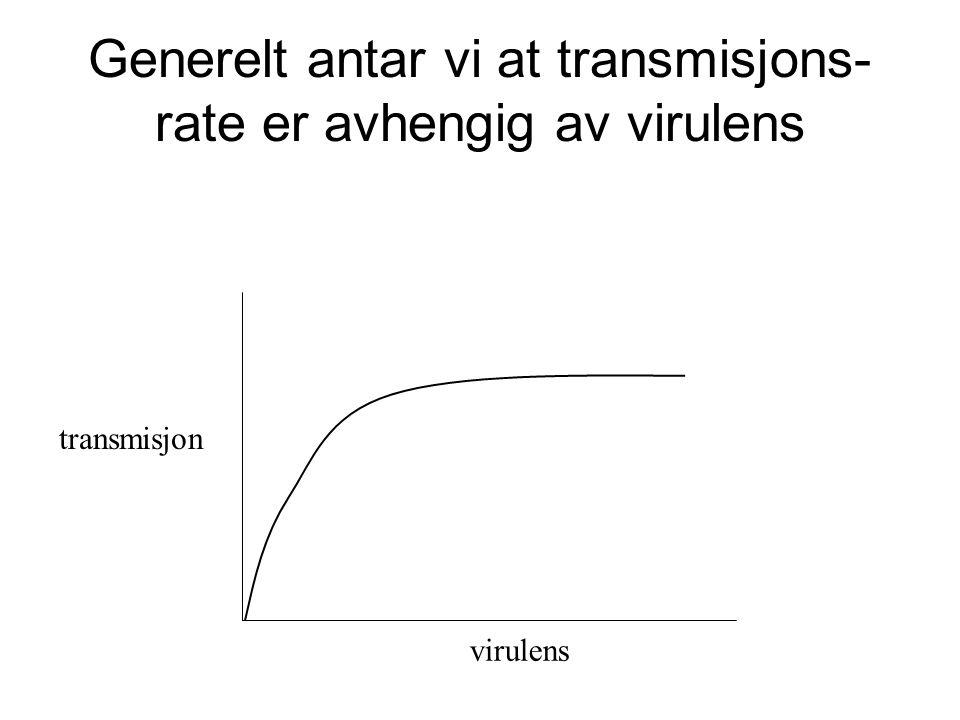 Generelt antar vi at transmisjons- rate er avhengig av virulens virulens transmisjon