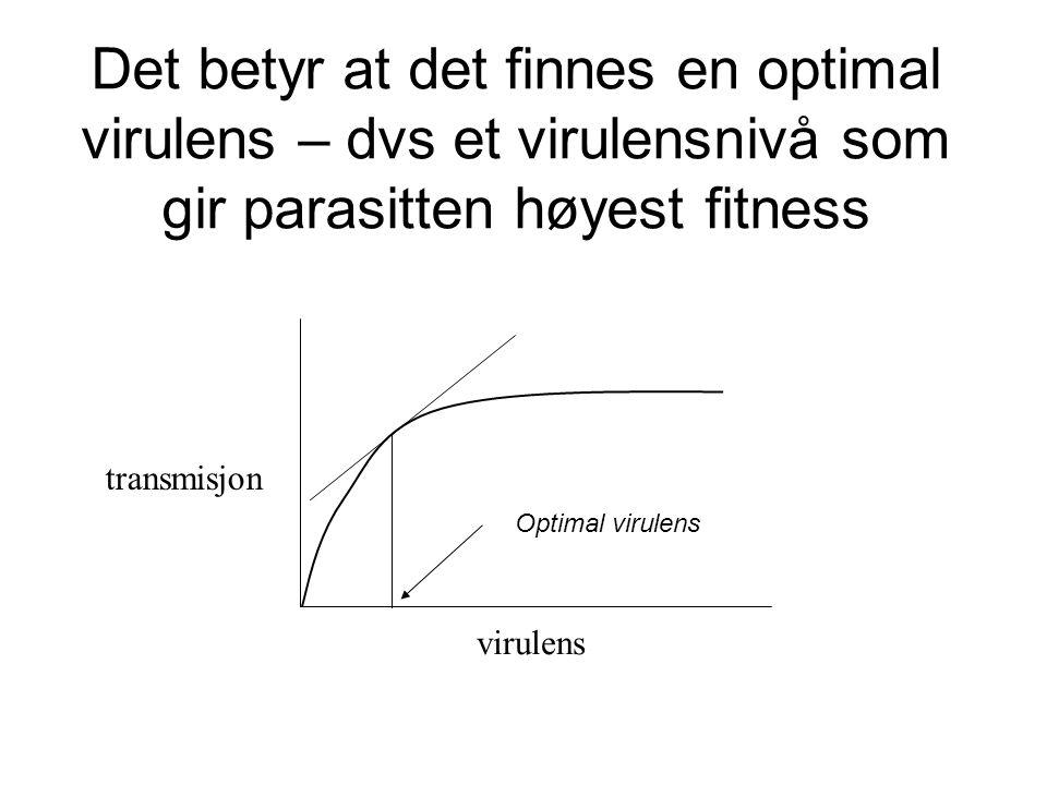 Det betyr at det finnes en optimal virulens – dvs et virulensnivå som gir parasitten høyest fitness virulens transmisjon Optimal virulens
