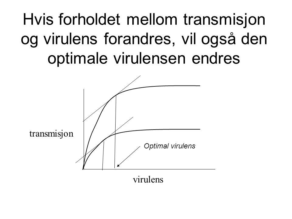Hvis forholdet mellom transmisjon og virulens forandres, vil også den optimale virulensen endres virulens transmisjon Optimal virulens