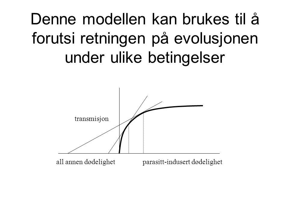 Denne modellen kan brukes til å forutsi retningen på evolusjonen under ulike betingelser parasitt-indusert dødelighet transmisjon all annen dødelighet