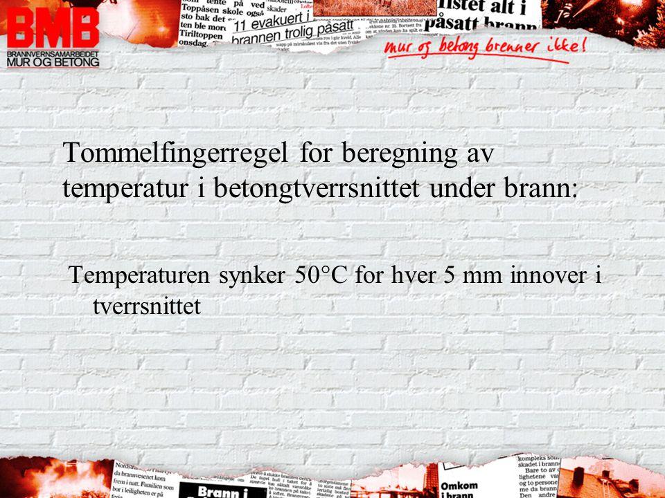 Tommelfingerregel for beregning av temperatur i betongtverrsnittet under brann: Temperaturen synker 50°C for hver 5 mm innover i tverrsnittet
