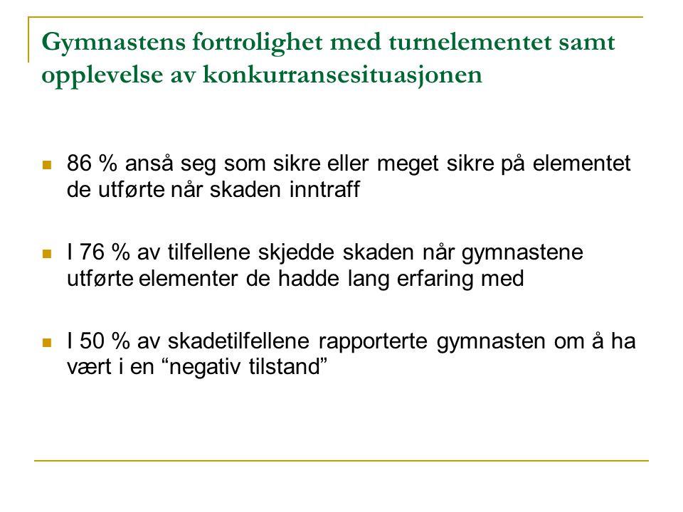Gymnastens fortrolighet med turnelementet samt opplevelse av konkurransesituasjonen  86 % anså seg som sikre eller meget sikre på elementet de utført