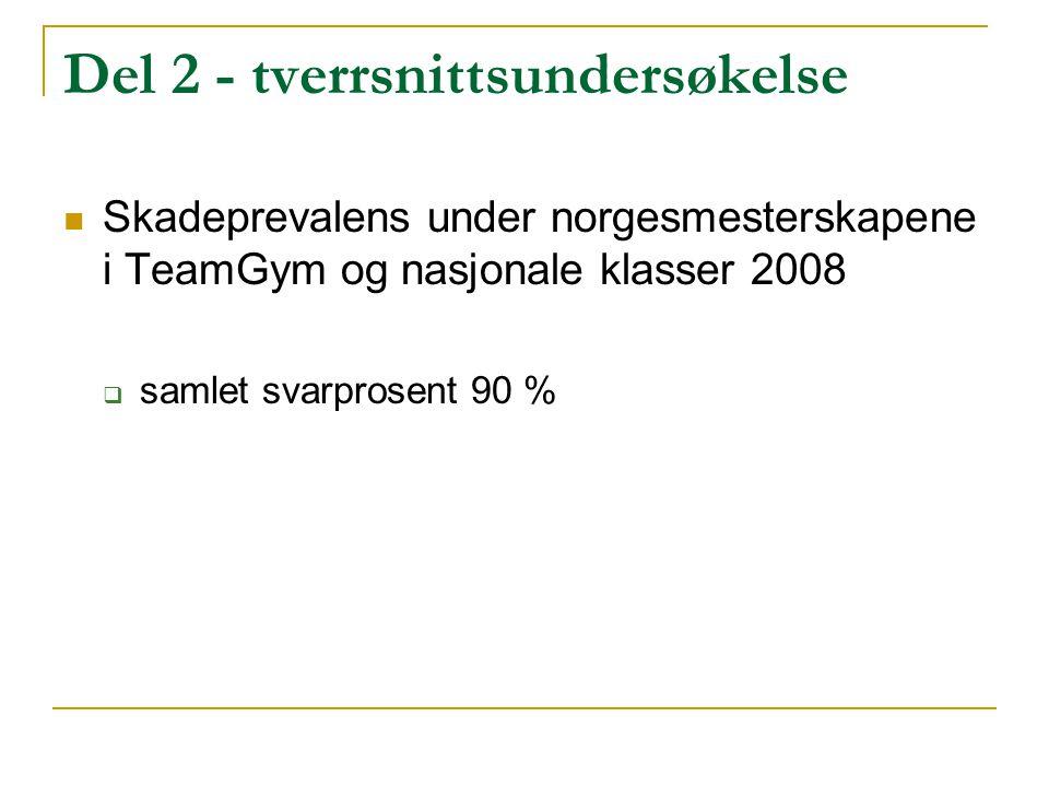 Del 2 - tverrsnittsundersøkelse  Skadeprevalens under norgesmesterskapene i TeamGym og nasjonale klasser 2008  samlet svarprosent 90 %
