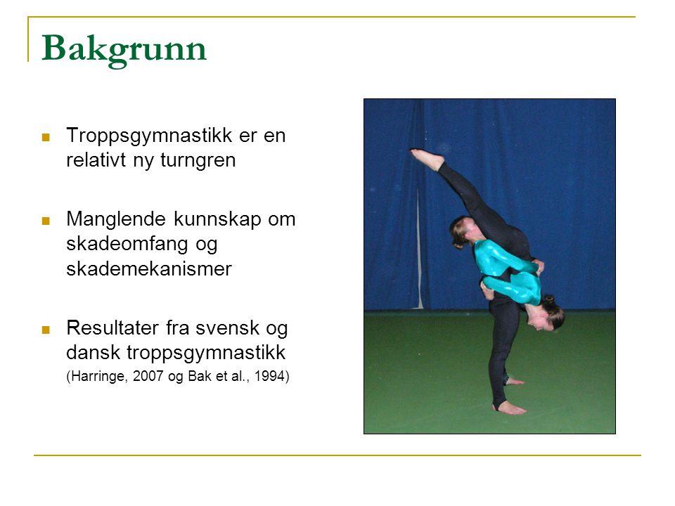 Bakgrunn  Troppsgymnastikk er en relativt ny turngren  Manglende kunnskap om skadeomfang og skademekanismer  Resultater fra svensk og dansk troppsg