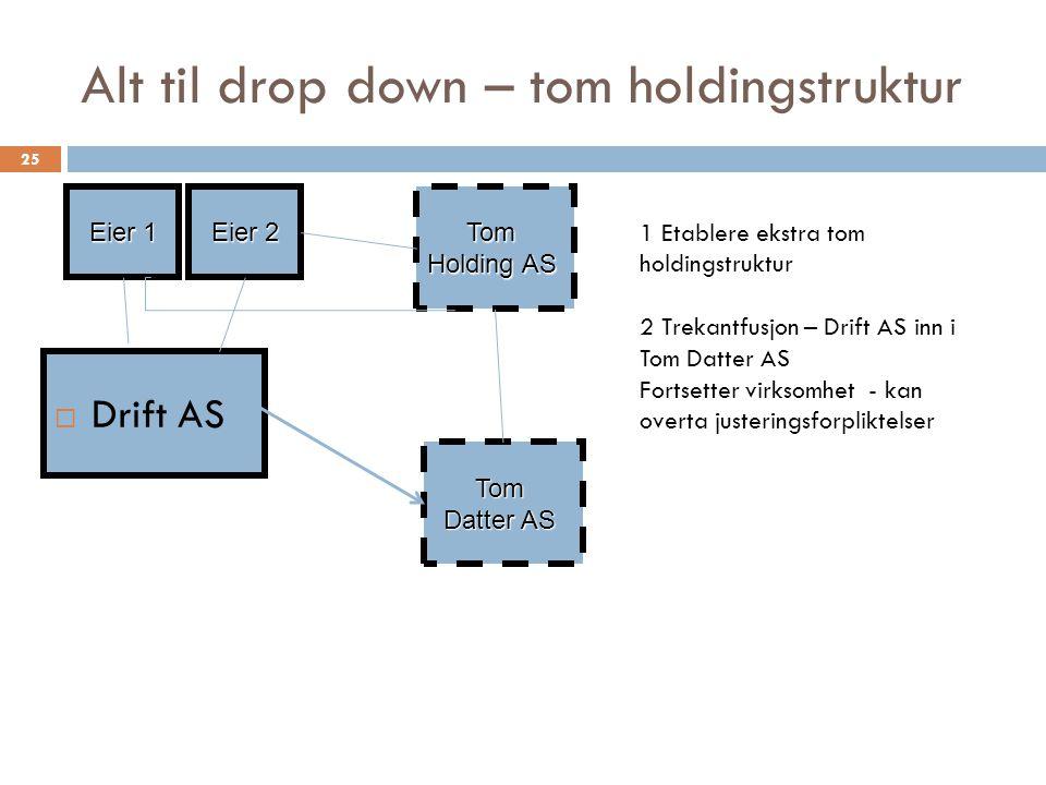 Alt til drop down – tom holdingstruktur 25  Drift AS Tom Holding AS Tom Datter AS Eier 1 Eier 2 1 Etablere ekstra tom holdingstruktur 2 Trekantfusjon