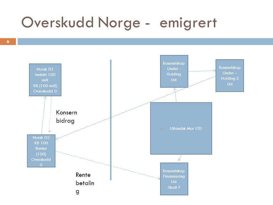 Overskudd Norge - emigrert 6 Norsk D1 Inntekt 100 mill KB (100 mill) Overskudd 0  Utlandsk Mor LTD Baseselskap Under - Holding Ltd Baseselskap Finans