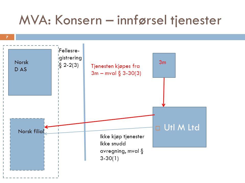 MVA: Konsern – innførsel tjenester 7  Utl M Ltd 3m Norsk filial Ikke kjøp tjenester Ikke snudd avregning, mval § 3-30(1) Tjenesten kjøpes fra 3m – mv
