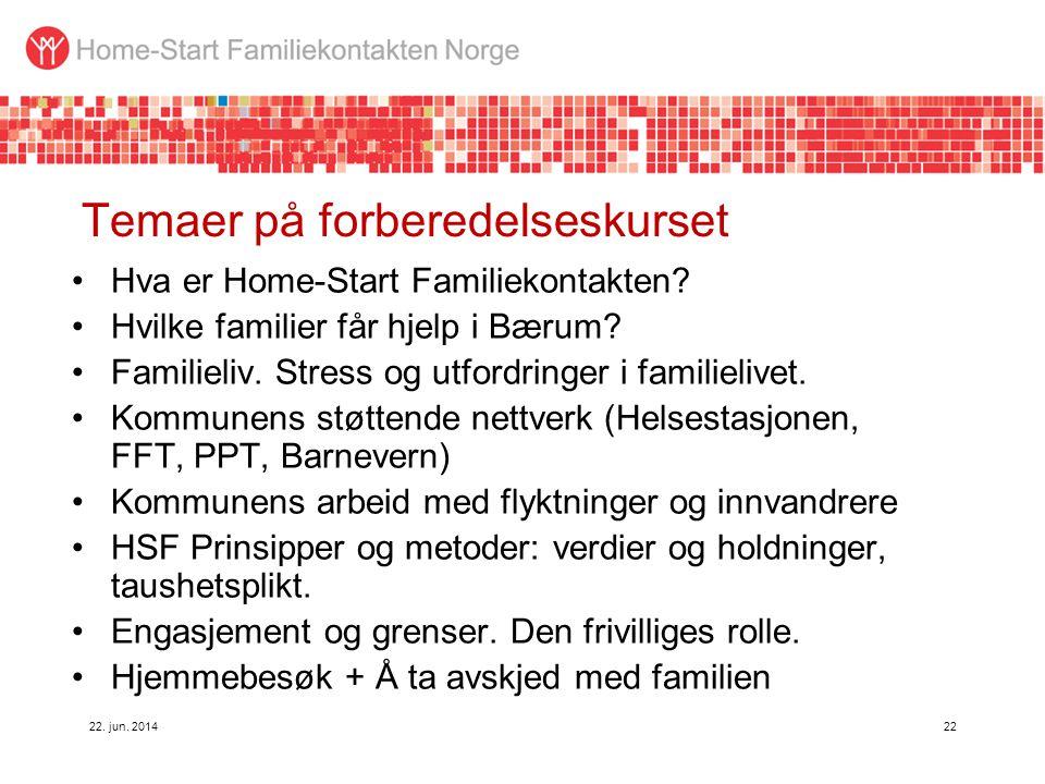 22. jun. 201422 Temaer på forberedelseskurset •Hva er Home-Start Familiekontakten? •Hvilke familier får hjelp i Bærum? •Familieliv. Stress og utfordri