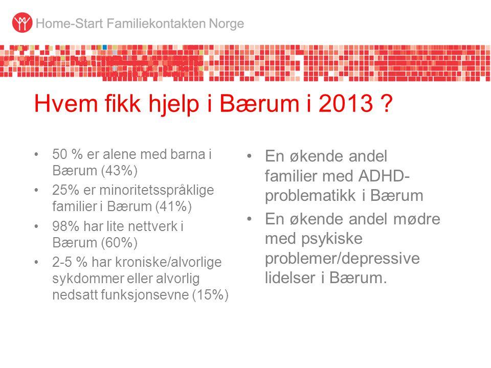 Hvem fikk hjelp i Bærum i 2013 ? •50 % er alene med barna i Bærum (43%) •25% er minoritetsspråklige familier i Bærum (41%) •98% har lite nettverk i Bæ