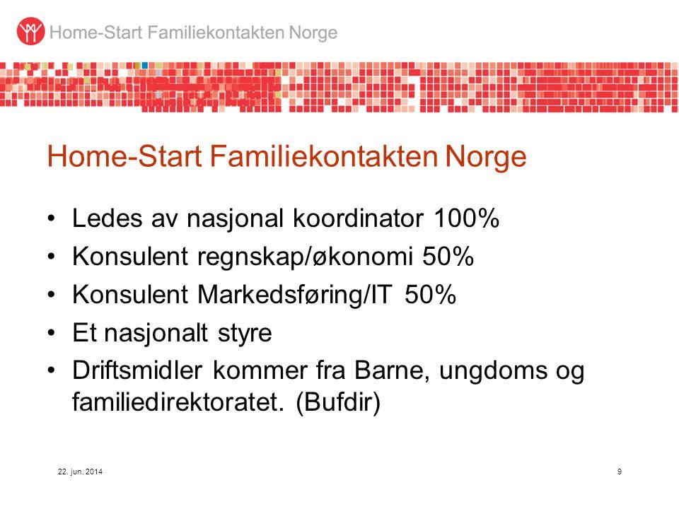 22. jun. 20149 Home-Start Familiekontakten Norge •Ledes av nasjonal koordinator 100% •Konsulent regnskap/økonomi 50% •Konsulent Markedsføring/IT 50% •