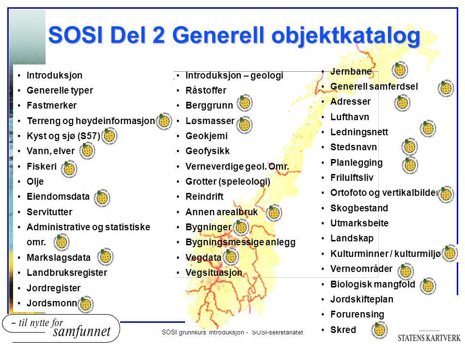 11SOSI grunnkurs Introduksjon - SOSI-sekretariatet •Introduksjon – geologi •Råstoffer •Berggrunn •Løsmasser •Geokjemi •Geofysikk •Verneverdige geol. O