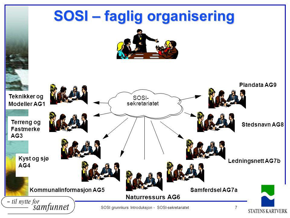 7SOSI grunnkurs Introduksjon - SOSI-sekretariatet SOSI – faglig organisering SOSI- sekretariatet Terreng og Fastmerke AG3 Kyst og sjø AG4 Kommunalinfo