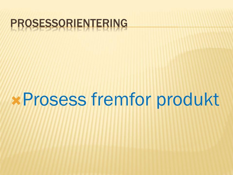  Prosess fremfor produkt