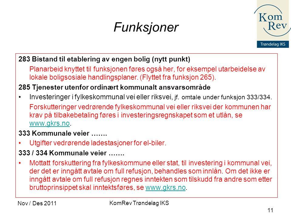 KomRev Trøndelag IKS Nov / Des 2011 11 Funksjoner 283 Bistand til etablering av engen bolig (nytt punkt) Planarbeid knyttet til funksjonen føres også her, for eksempel utarbeidelse av lokale boligsosiale handlingsplaner.