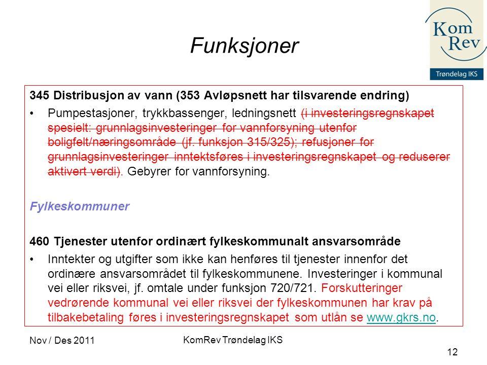 KomRev Trøndelag IKS Nov / Des 2011 12 Funksjoner 345 Distribusjon av vann (353 Avløpsnett har tilsvarende endring) •Pumpestasjoner, trykkbassenger, ledningsnett (i investeringsregnskapet spesielt: grunnlagsinvesteringer for vannforsyning utenfor boligfelt/næringsområde (jf.