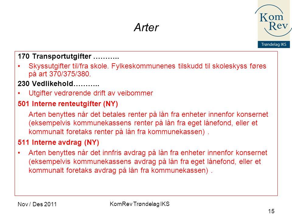 KomRev Trøndelag IKS Nov / Des 2011 15 Arter 170 Transportutgifter ………..