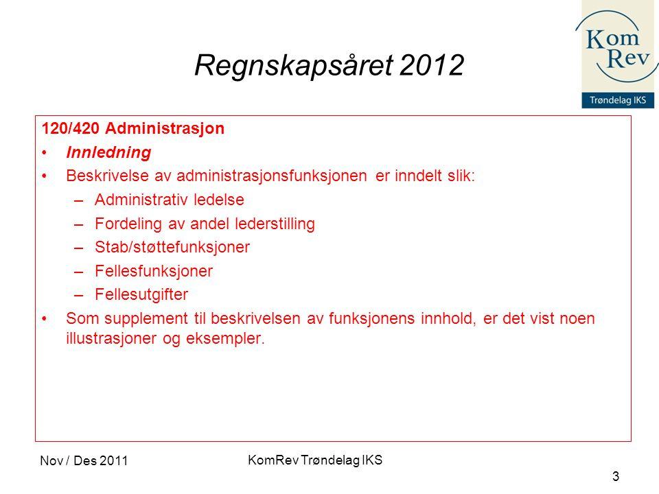 KomRev Trøndelag IKS Nov / Des 2011 14 Funksjoner 720 Fylkesveier …….