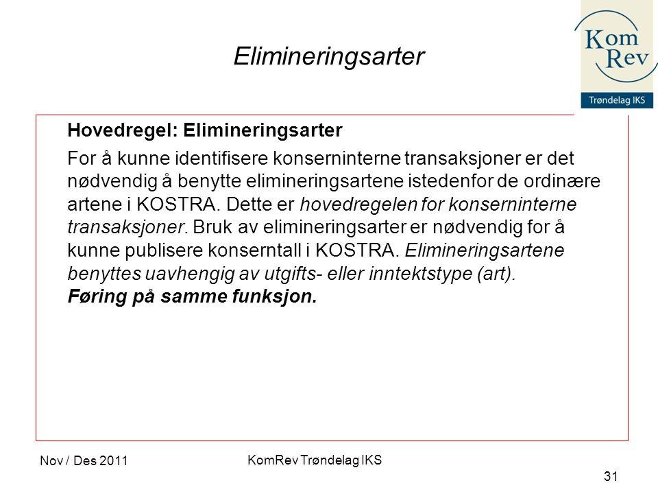 KomRev Trøndelag IKS Nov / Des 2011 31 Elimineringsarter Hovedregel: Elimineringsarter For å kunne identifisere konserninterne transaksjoner er det nødvendig å benytte elimineringsartene istedenfor de ordinære artene i KOSTRA.