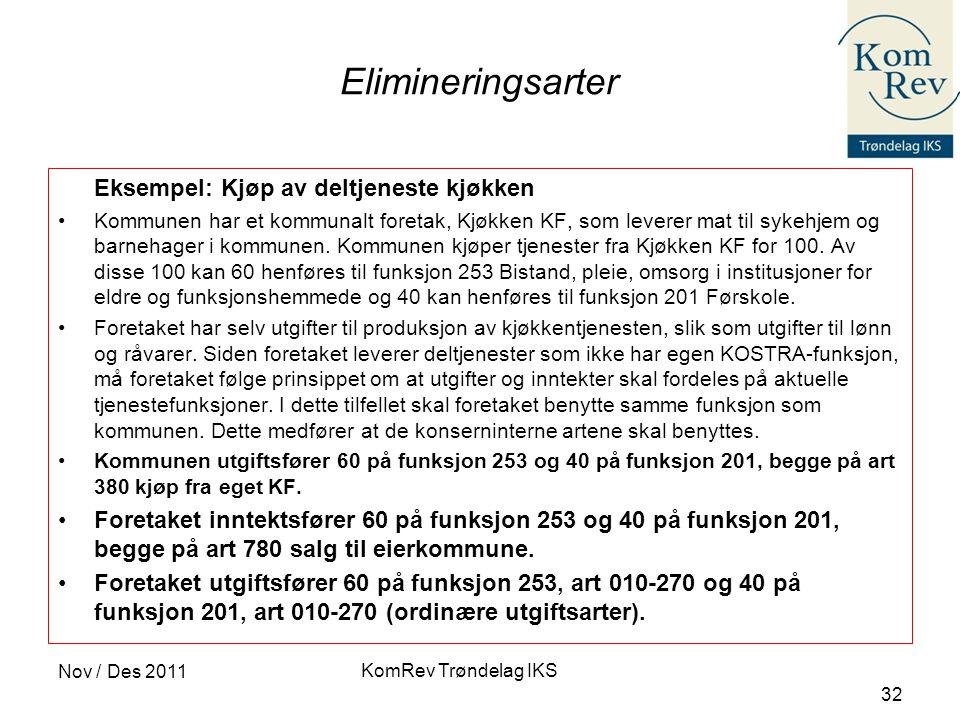 KomRev Trøndelag IKS Nov / Des 2011 32 Elimineringsarter Eksempel: Kjøp av deltjeneste kjøkken •Kommunen har et kommunalt foretak, Kjøkken KF, som leverer mat til sykehjem og barnehager i kommunen.