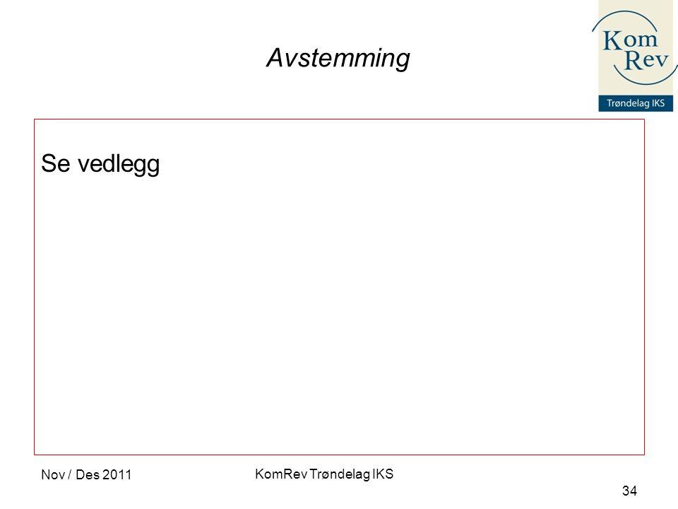 KomRev Trøndelag IKS Nov / Des 2011 34 Avstemming Se vedlegg