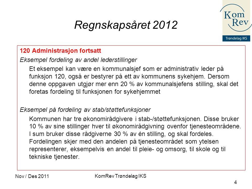 KomRev Trøndelag IKS Nov / Des 2011 4 Regnskapsåret 2012 120 Administrasjon fortsatt Eksempel fordeling av andel lederstillinger Et eksempel kan være en kommunalsjef som er administrativ leder på funksjon 120, også er bestyrer på ett av kommunens sykehjem.