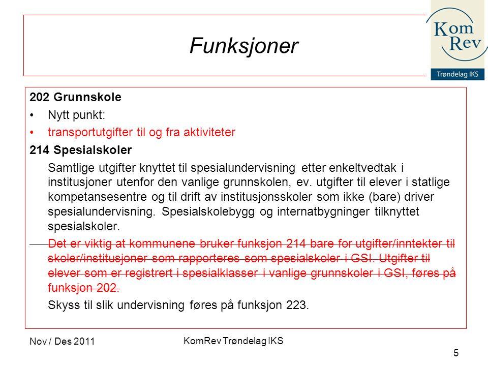KomRev Trøndelag IKS Nov / Des 2011 16 Arter 530 Dekning av tidligere års regnskapsmessige merforbruk / bruk av tidligere års udekket .