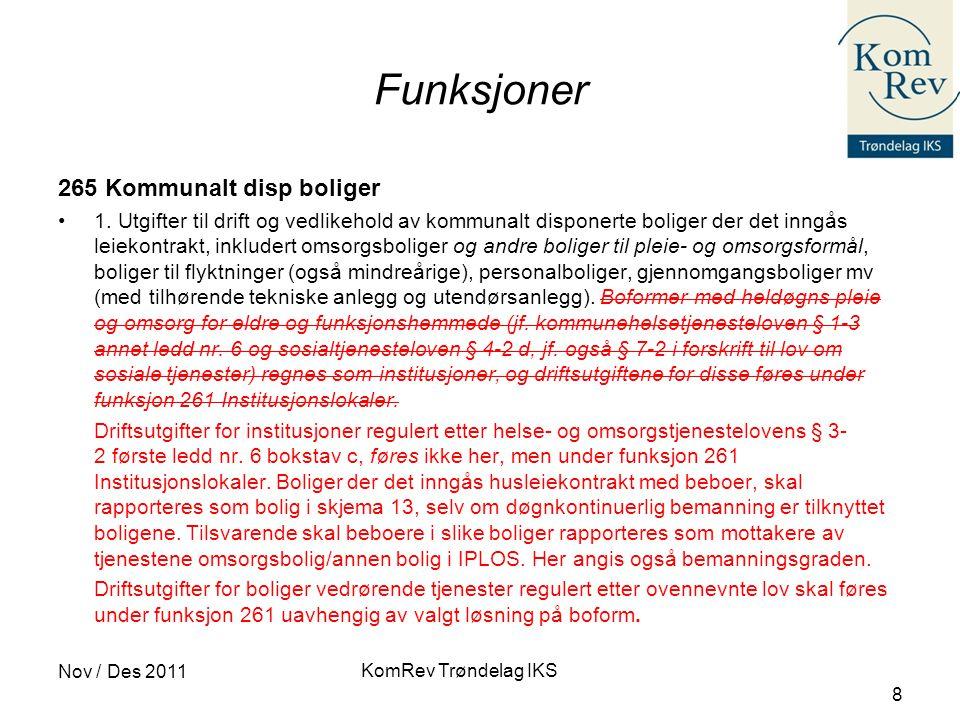 KomRev Trøndelag IKS Nov / Des 2011 8 Funksjoner 265 Kommunalt disp boliger •1.