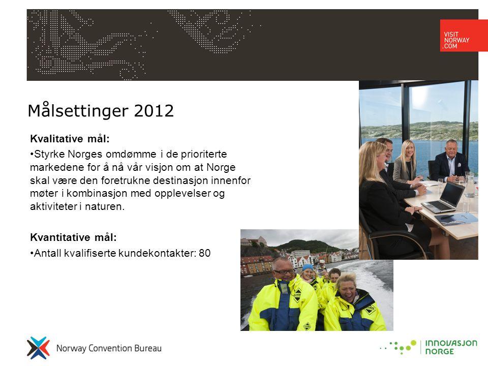 Målsettinger 2012 Kvalitative mål: •Styrke Norges omdømme i de prioriterte markedene for å nå vår visjon om at Norge skal være den foretrukne destinasjon innenfor møter i kombinasjon med opplevelser og aktiviteter i naturen.