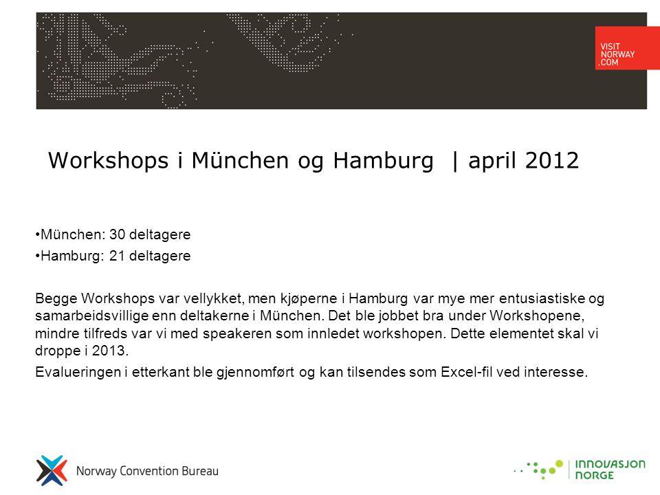 Workshops i München og Hamburg | april 2012 •München: 30 deltagere •Hamburg: 21 deltagere Begge Workshops var vellykket, men kjøperne i Hamburg var mye mer entusiastiske og samarbeidsvillige enn deltakerne i München.