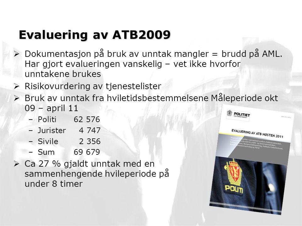 Evaluering av ATB2009  Dokumentasjon på bruk av unntak mangler = brudd på AML.