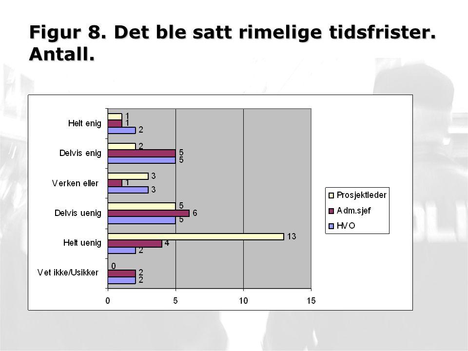 § 2 Avtalens varighet og oppfølging  Gjelder fra 1.4.2013 til 31.12.2015  Arbeidsmiljøutvalget –Konsekvensene av overtidsarbeid bør årlig behandles i arbeidsmiljøutvalget.