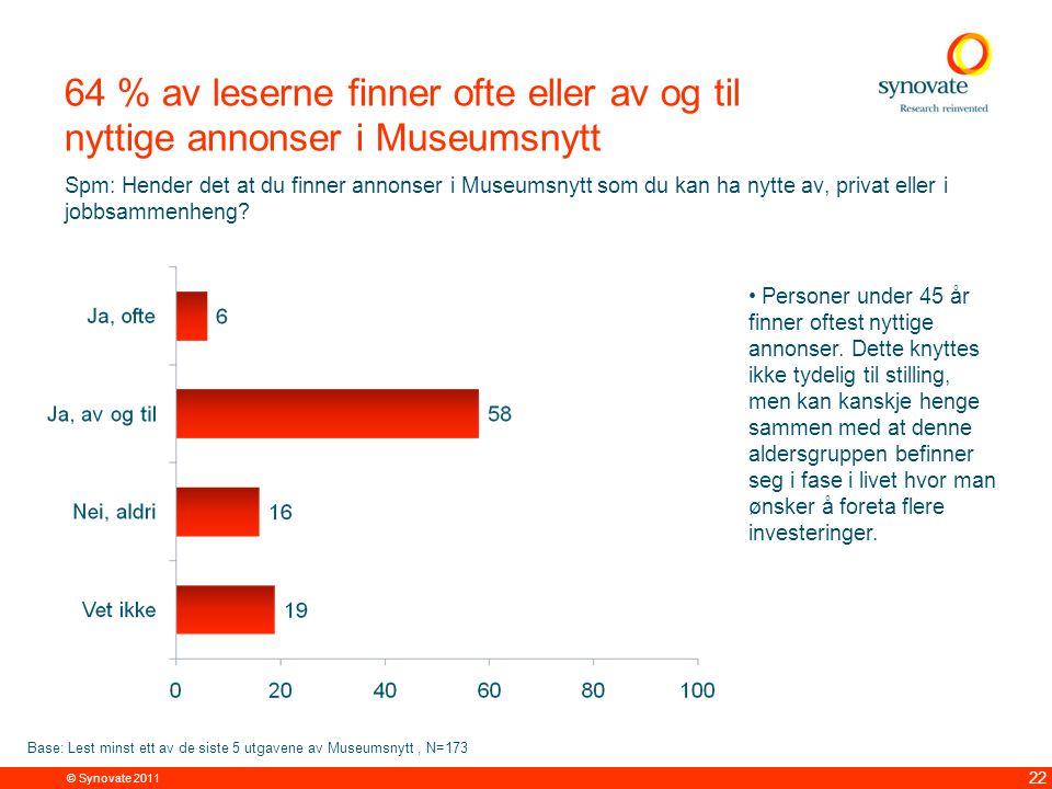 © Synovate 2011 22 64 % av leserne finner ofte eller av og til nyttige annonser i Museumsnytt Spm: Hender det at du finner annonser i Museumsnytt som du kan ha nytte av, privat eller i jobbsammenheng.