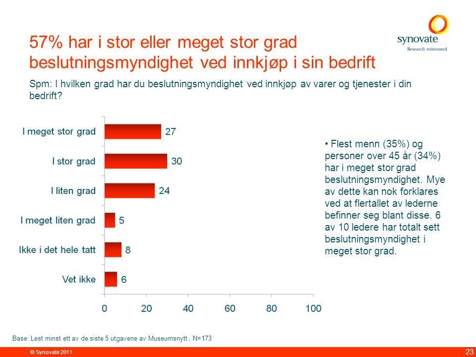 © Synovate 2011 23 57% har i stor eller meget stor grad beslutningsmyndighet ved innkjøp i sin bedrift Spm: I hvilken grad har du beslutningsmyndighet ved innkjøp av varer og tjenester i din bedrift.