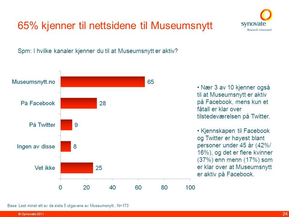 © Synovate 2011 24 65% kjenner til nettsidene til Museumsnytt Spm: I hvilke kanaler kjenner du til at Museumsnytt er aktiv.