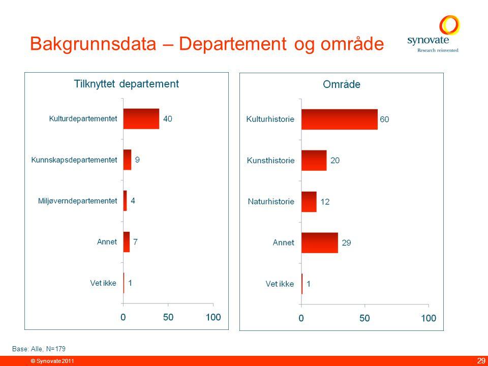 © Synovate 2011 29 Bakgrunnsdata – Departement og område Base: Alle, N=179
