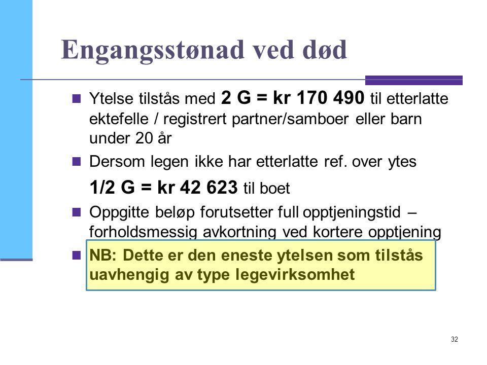 32 Engangsstønad ved død  Ytelse tilstås med 2 G = kr 170 490 til etterlatte ektefelle / registrert partner/samboer eller barn under 20 år  Dersom l