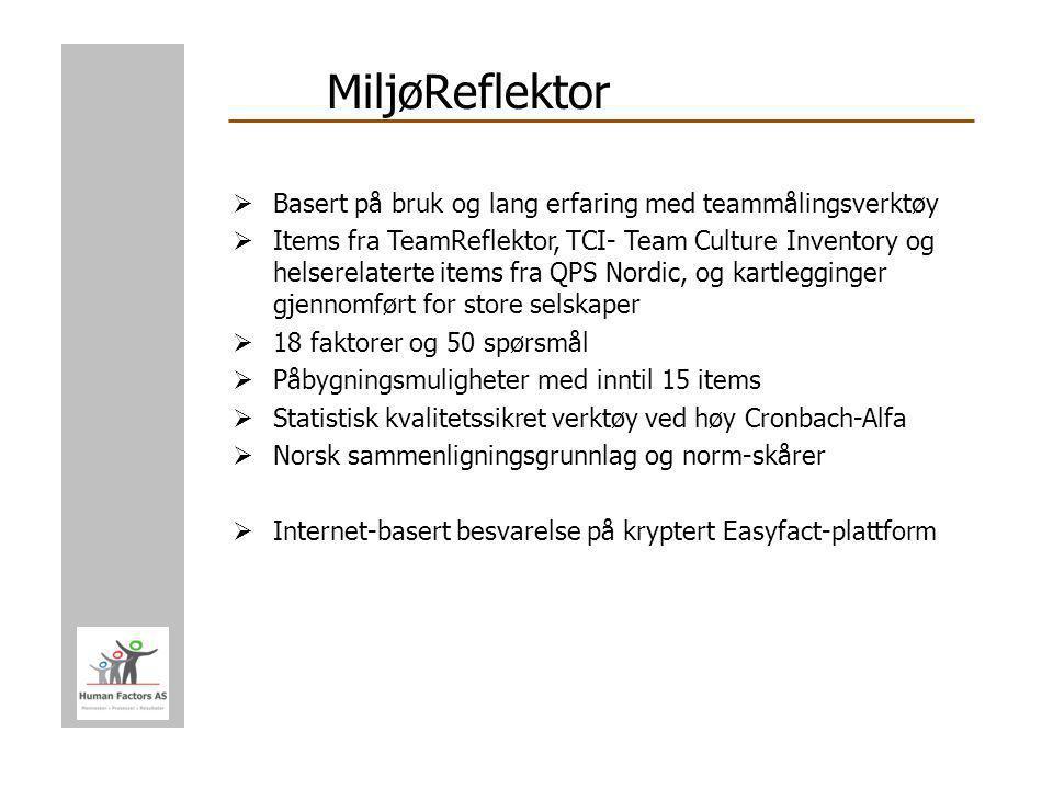 MiljøReflektor  Basert på bruk og lang erfaring med teammålingsverktøy  Items fra TeamReflektor, TCI- Team Culture Inventory og helserelaterte items fra QPS Nordic, og kartlegginger gjennomført for store selskaper  18 faktorer og 50 spørsmål  Påbygningsmuligheter med inntil 15 items  Statistisk kvalitetssikret verktøy ved høy Cronbach-Alfa  Norsk sammenligningsgrunnlag og norm-skårer  Internet-basert besvarelse på kryptert Easyfact-plattform